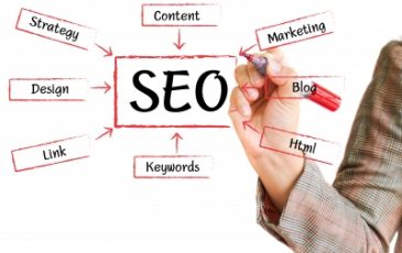 Content Writing for SEO Purposes